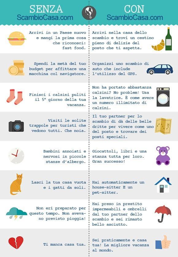 scambio casa infografica