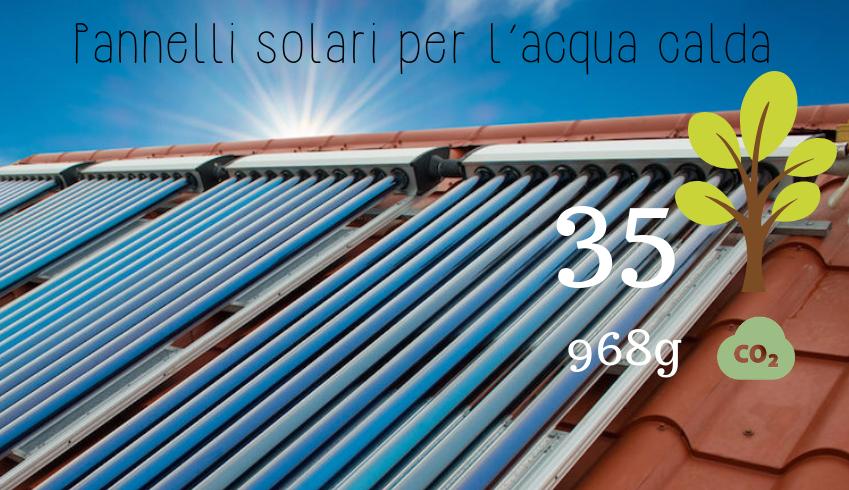 Pannelli solari per l'acqua calda