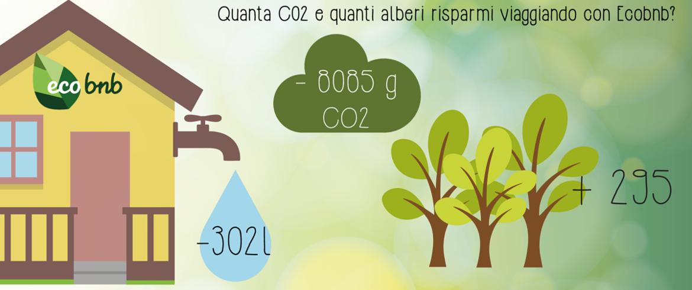 quanta co2 acqua e alberi risparmi con ecobnb