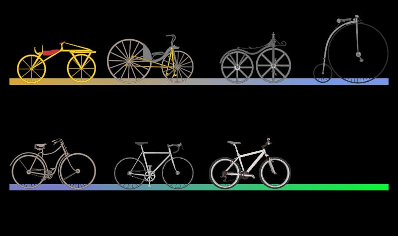 Evoluzione della bicicletta, nei suoi duecento anni di storia.