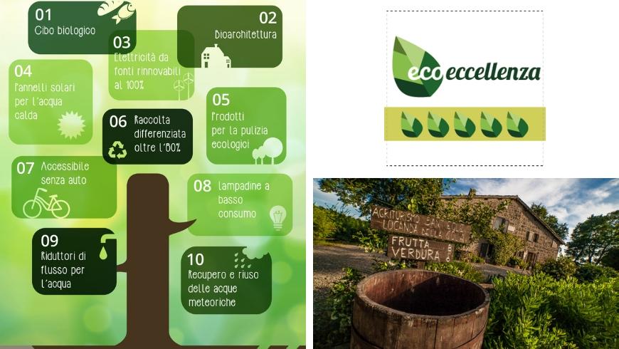 Eco-Eccellenza: gli ecobnb più virtuosi in Italia