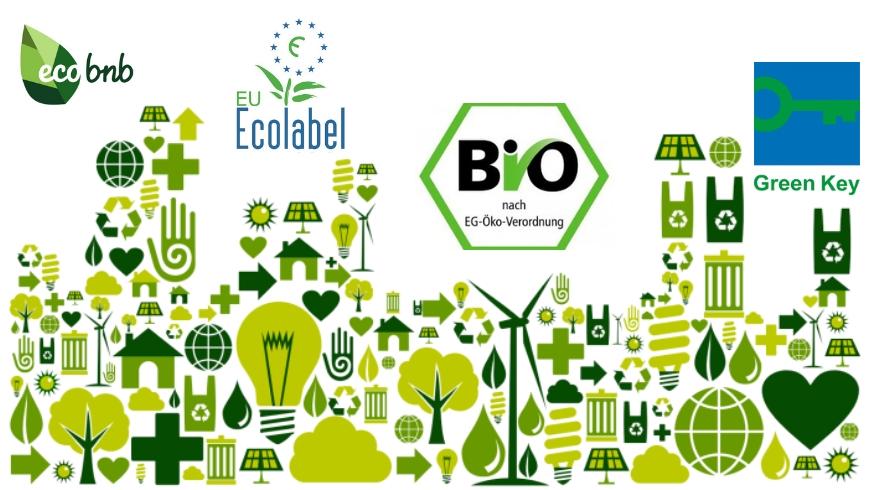 Alcune Certificazioni di Sostenibilità