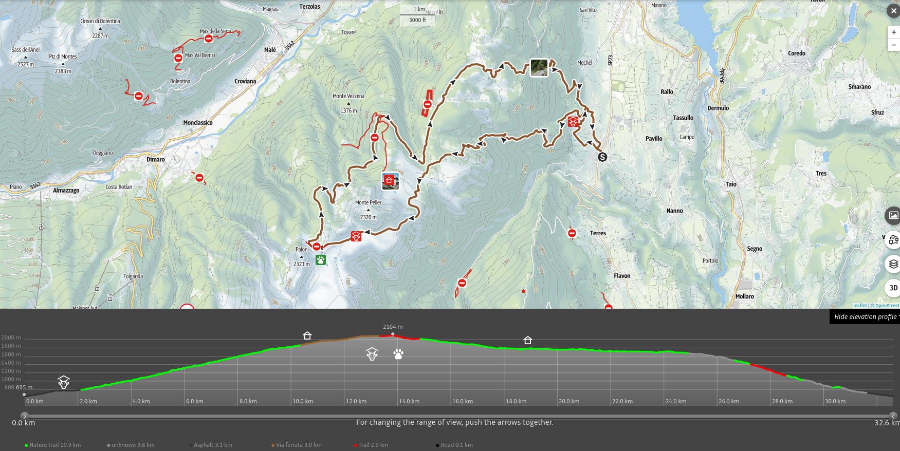 Itinerario ad anello del Monte Peller