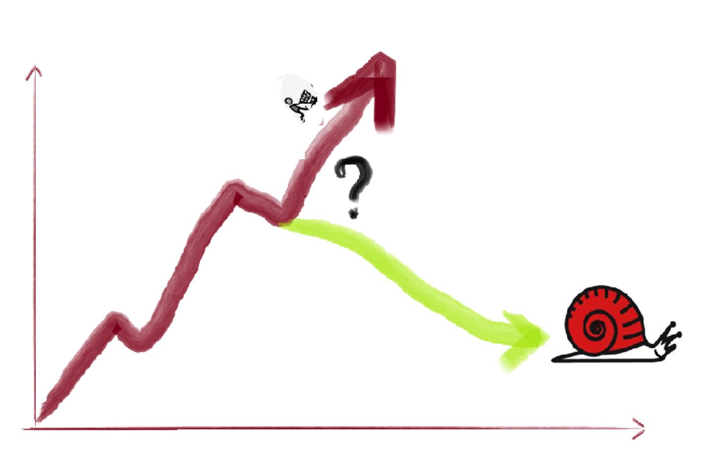 grafico con crescita e decrescita