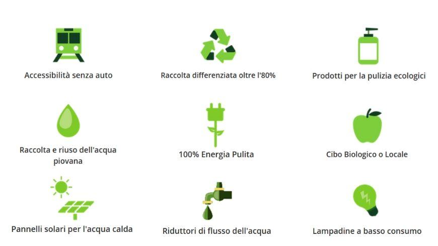 criteri sostenibilità