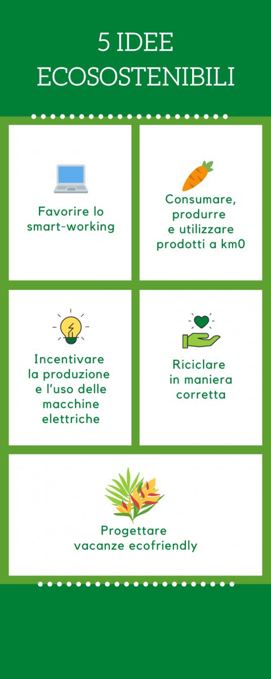 infografica idee green covid-19