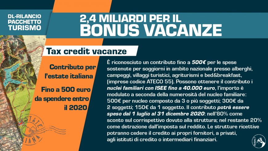 Bonus Vacanze infografica MIBAC