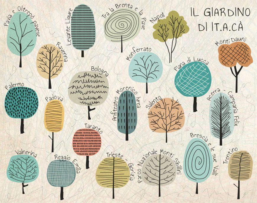 giardino di itaca