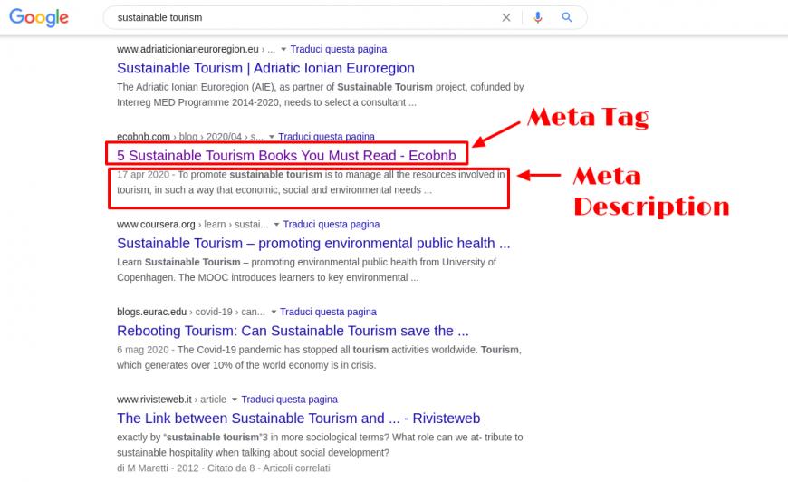 Meta Tag e Meta Description Risultati di Ricerca Turismo Sostenibile
