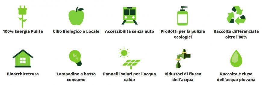 10 criteri sostenibilità ecobnb